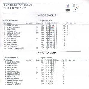 Fordcup Ergebnisse